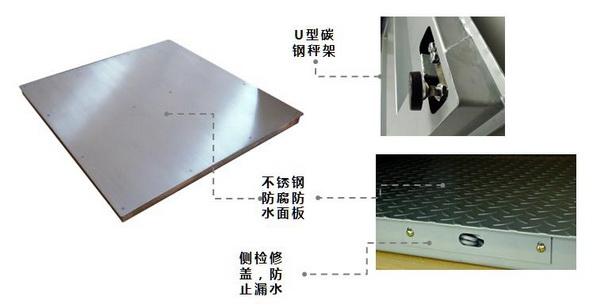 不锈钢面板单层防爆地磅