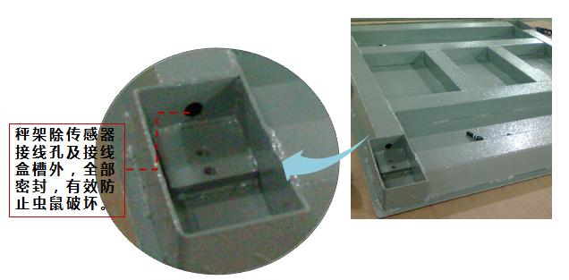 0.5T-5T 单层碳钢电子小地磅结构图-上海本熙科技