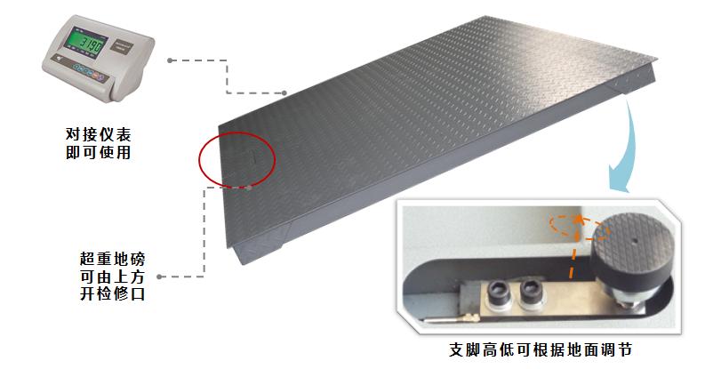 单层碳钢电子小地磅结构图-上海本熙科技