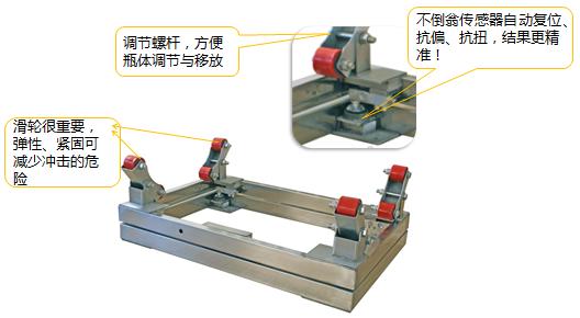 GPC-SS 0.5T 1T 2T 3T 不锈钢电子钢瓶秤特征图-上海本熙科技